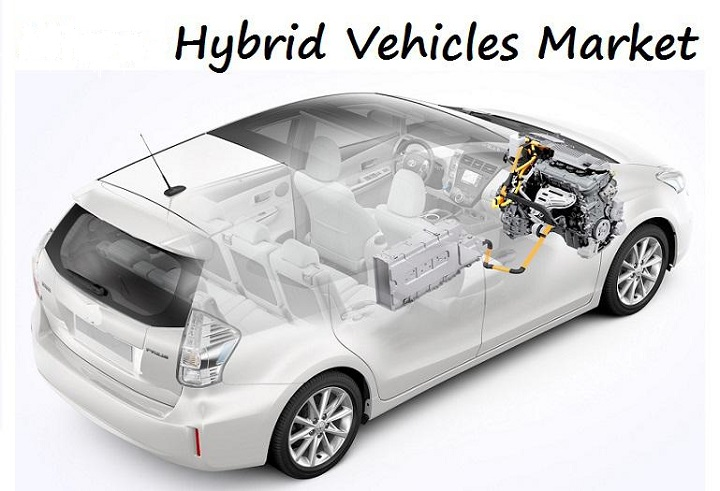 Insights of the Worldwide Hybrid Vehicle Market Outlook: Ken Research