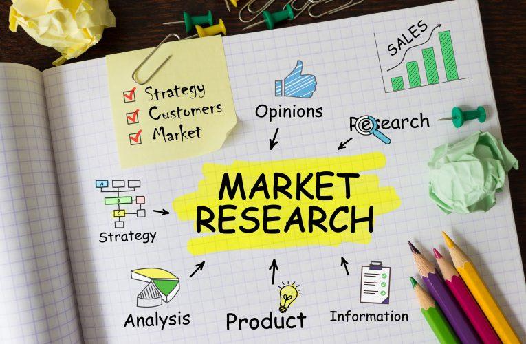 Landscape of the International Market Research Company Market Outlook: Ken Research