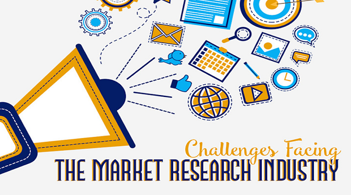 Growing Trends in the Research Market Companies Market Outlook: Ken Research