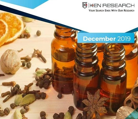 Investment in R&D and Product Innovation by Oleoresins Manufacturers and Rising Adoption of Oleoresins in Emerging Countries will Drive the Oleoresin Market in Future: Ken Research