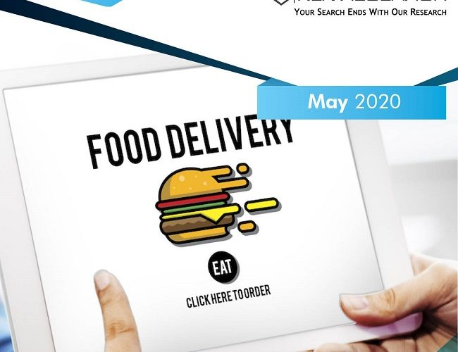 In Depth Analysis of COVID 19 Impact on India Online Food Delivery: Ken Research