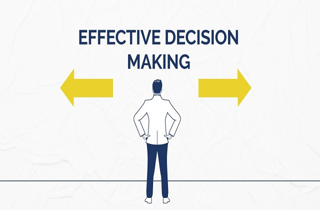 Right Decision Making is a key to Business Success: Ken Research