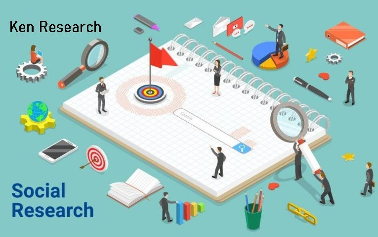 Social Research Agency in India