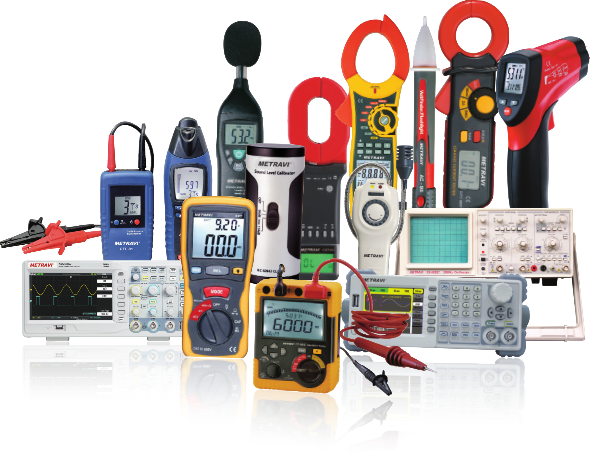 Electricity And Signal Testing Instruments