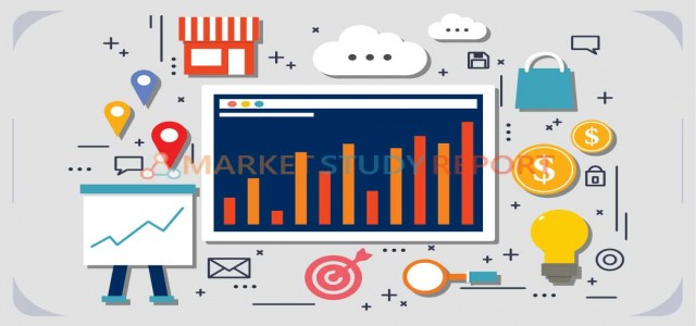Global Video Analytics Market
