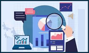 Global Virtual Customer Premises Equipment Market Outlook: Ken Research