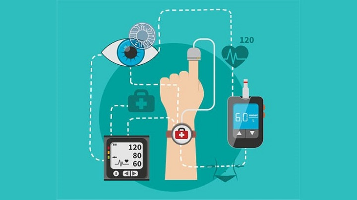 Global Wearable Medical Devices Market Outlook: Ken Research
