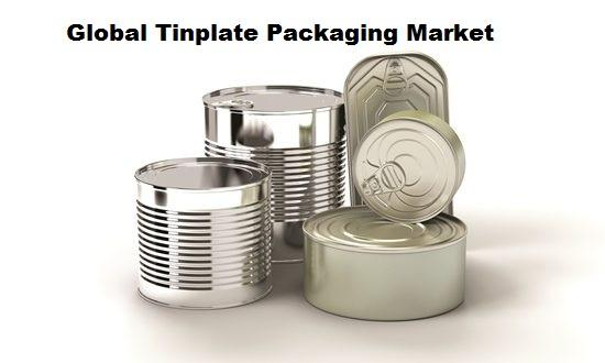 Global Tinplate Packaging Market Outlook: Ken Research