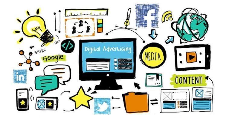 Global Digital Advertisement Market Anticipate To Propel Owing To Increase In Need Of Multinational Companies to Become More Reachable: Ken Research